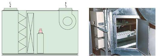 エアハンドリングユニットへの組込例