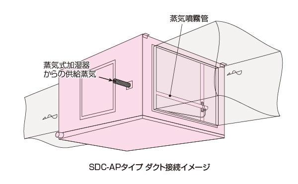 メインイメージ3