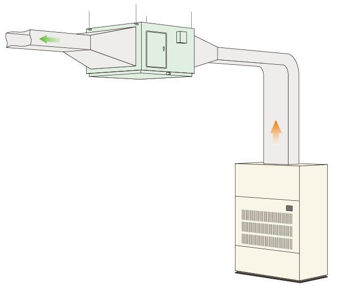 床置パッケージエアコンの2次側に接続
