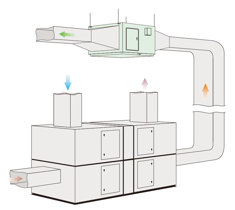 全熱交換ユニットの2次側に接続