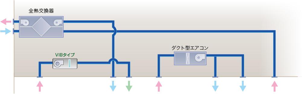 室内循環での単独加湿