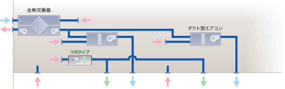 天井チャンバ方式での単独加湿